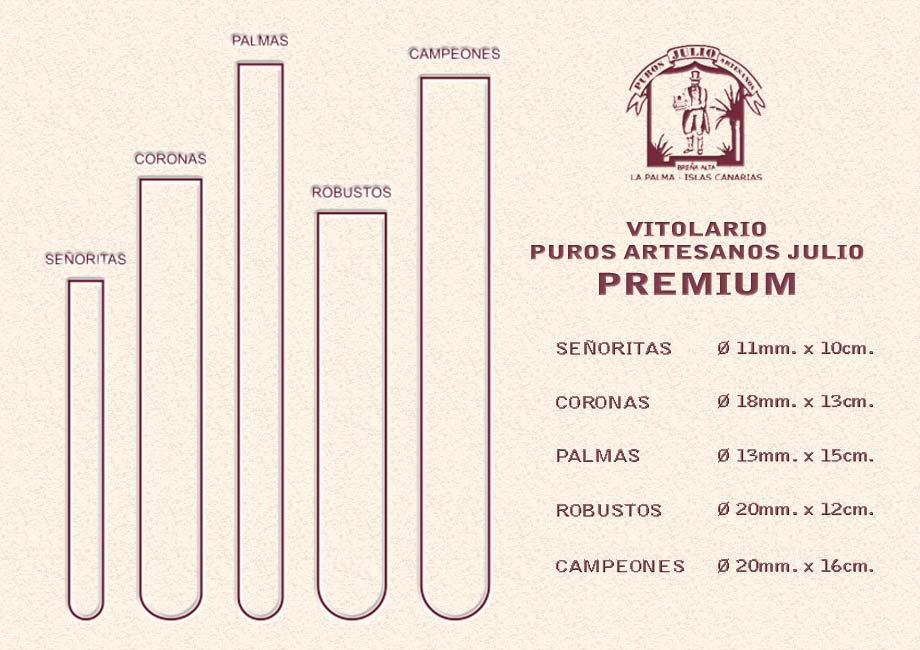 Vitolario Puros Julio Premium·Tabaco artesanal · Breña Baja·La Palma·Canarias